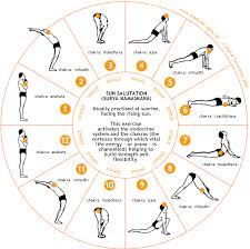 Energizing Sun Salutation